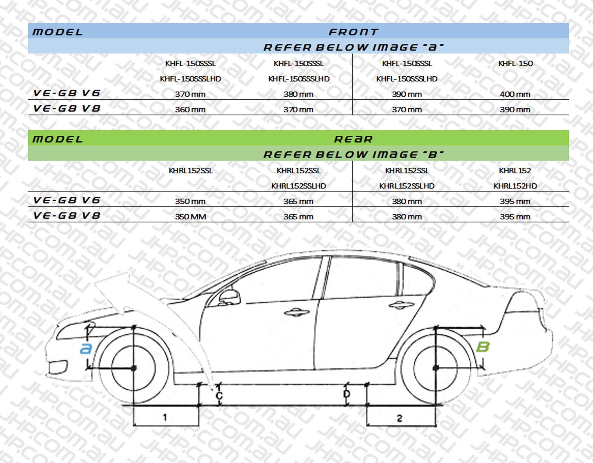 Chev SS / Pontiac G8 King Spring Set | JHP Vehicle ...